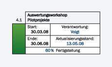 PSP-Steuerelement